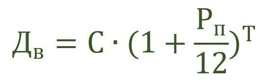 Формула расчета процентов по депозиту с ежемесячной капитализацией