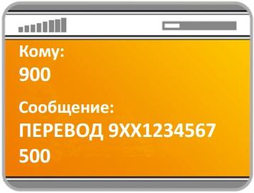 Перевод средств по номеру телефона